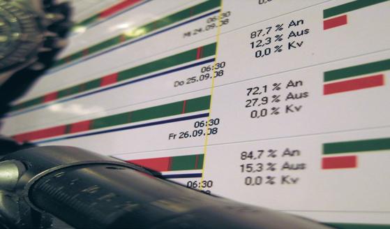 TimeView - Prozess- und Potenzialanalyse